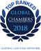 Top Ranked Chambers Global 2018 Leading Law Firm Network